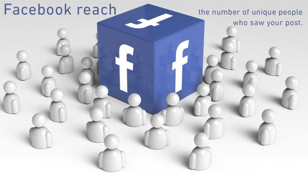 Facebook-Reach